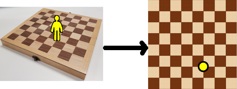 chessboard-person-transformation