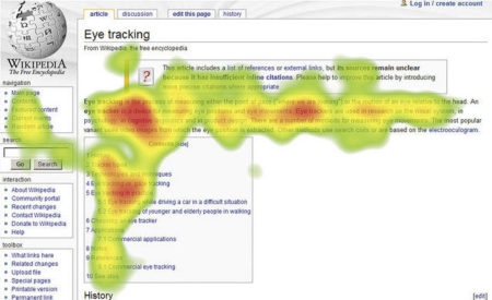 Eye-tracking-heatmap