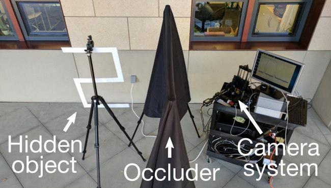 nlos-experiment-setup