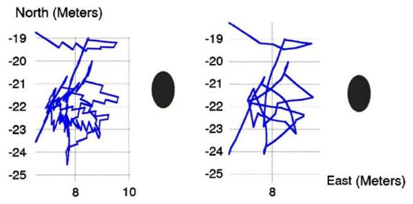visual-odometry-example
