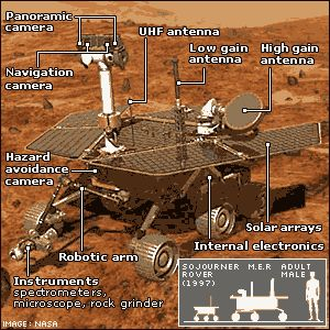MER-rover-components